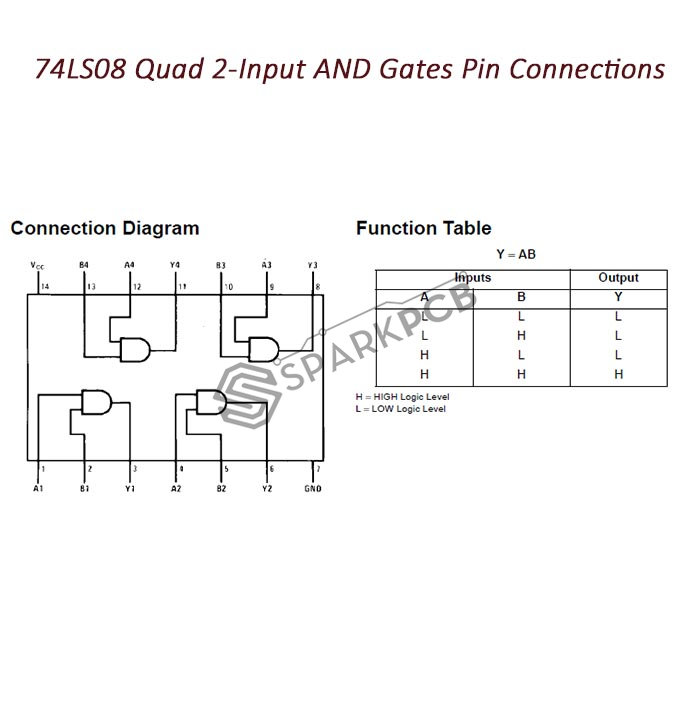 74LS08 PDF DOWNLOAD
