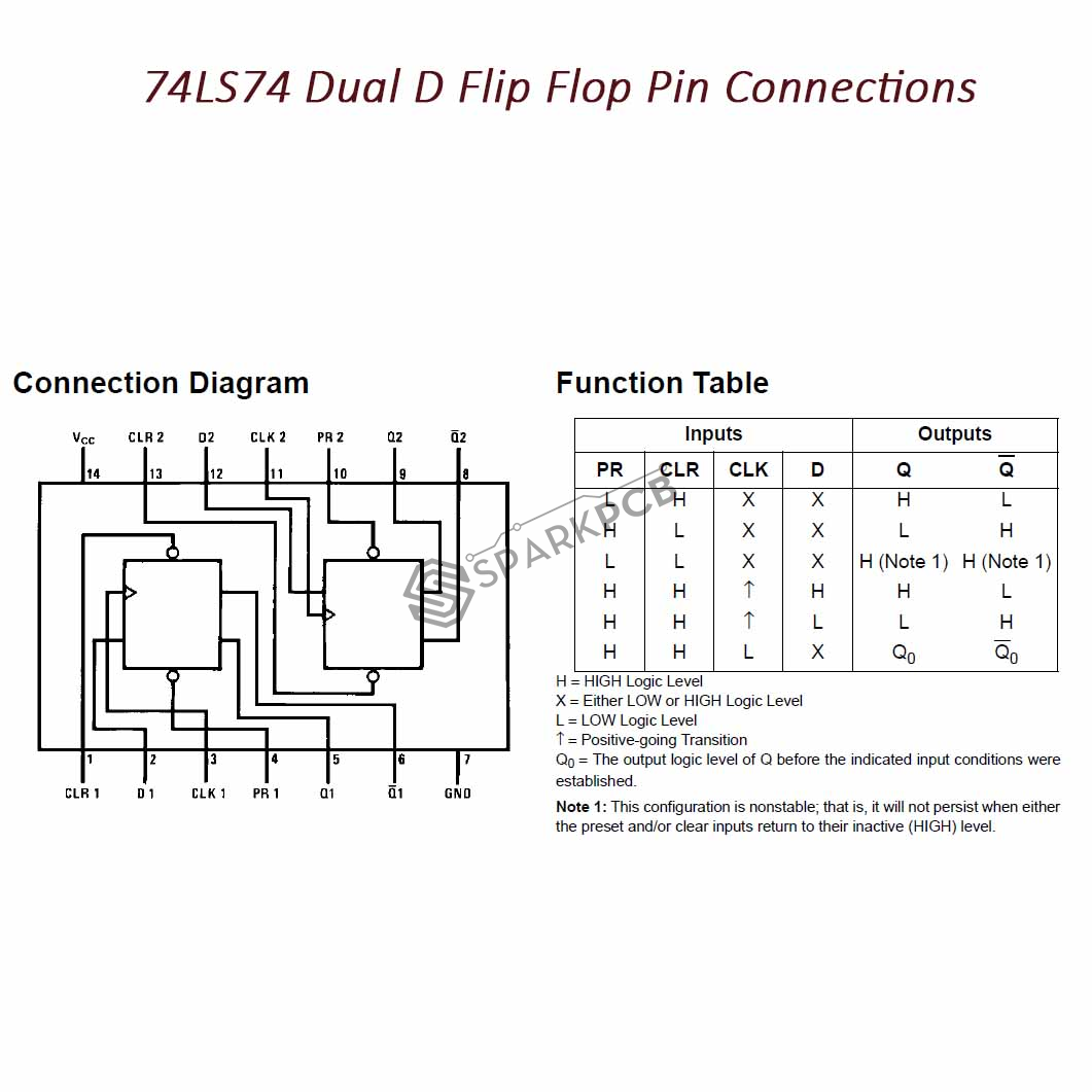 flip flop logic This tutorial on digital flip flops accompanies the book digital design using digilent fpga boards - vhdl / active-hdl edition which contains over 75 example.