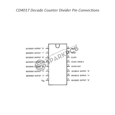 CD4017 Decade or Counter Divider IC