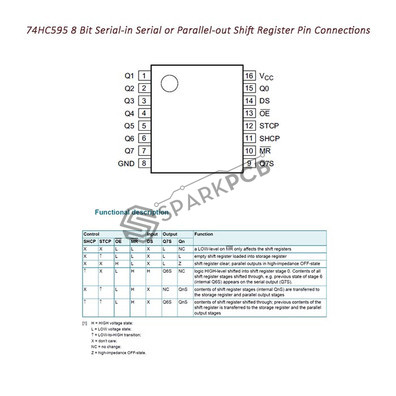 74HC595 8 Bit Serial-in Serial or Parallel-out Shift Register