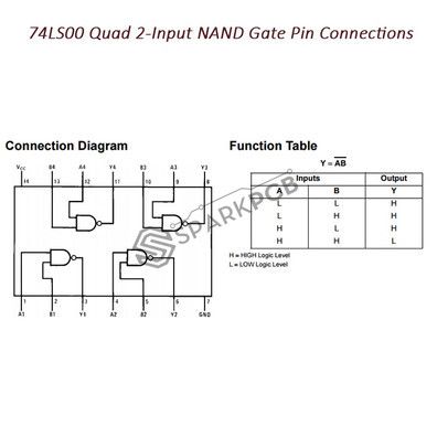 74LS02 Pin Connections