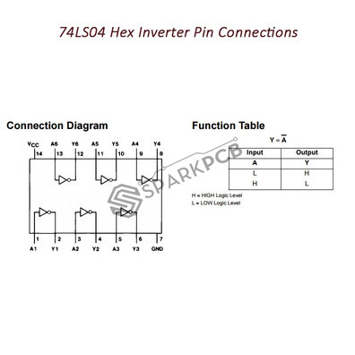 74LS04 Pin Connections