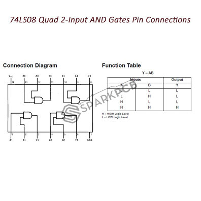 74LS08 Pin Connections