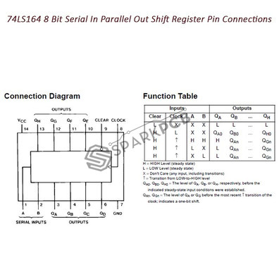 74LS164 8-Bit Serial In Parallel Out Shift Register
