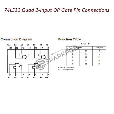 74LS32 Pin Connections